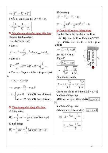 công thức Vật lý