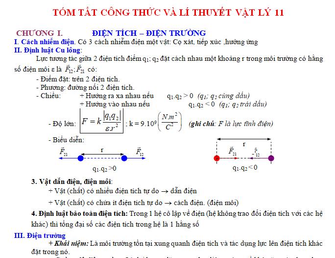 Tổng hợp công thức vật lý 11 và tóm tắt lý thuyết vật lý [Full]