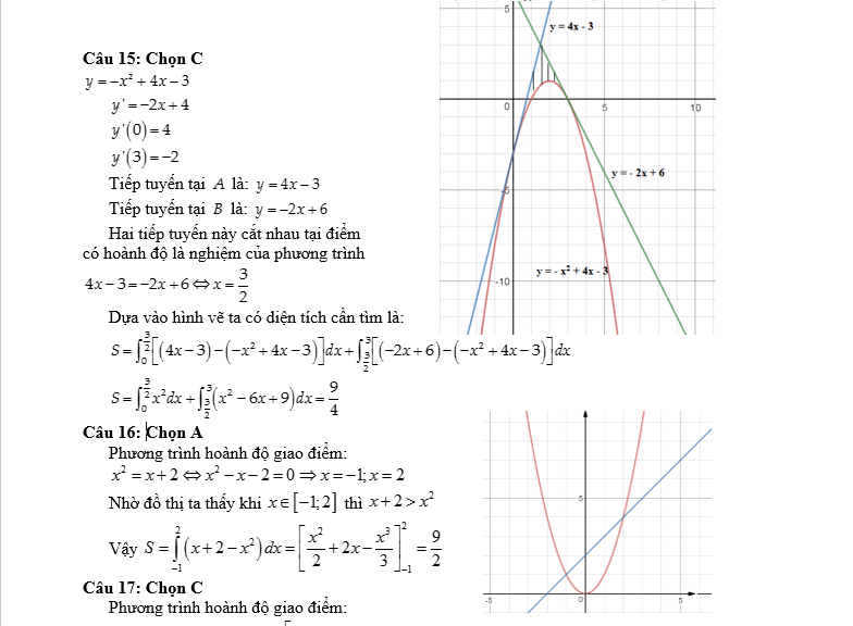 Diện tích parabol