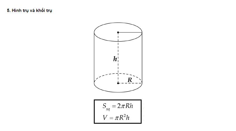 Diện tích xung quanh hình cầu